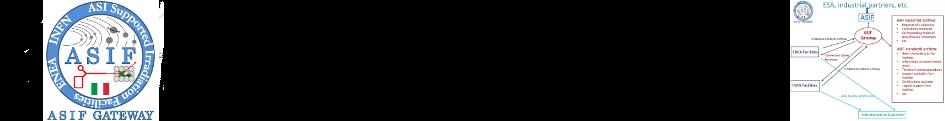 ASIF Gateway